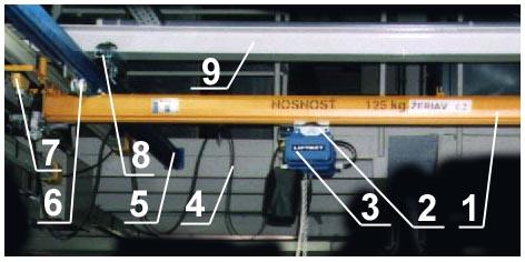 Crane Unit-Built System KPK KB